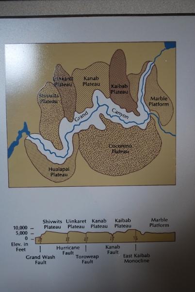 Tvar oblasti Veľkého kaňonu